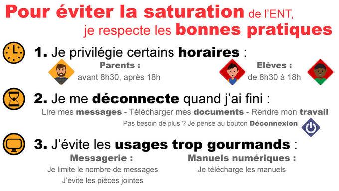 communication usage ENT.jpg